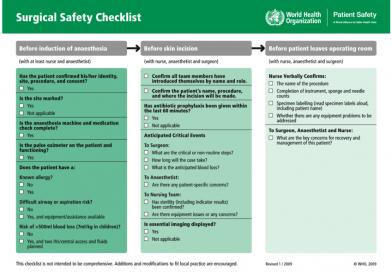 World Health Organization 2009 Safe Surgery Checklist [Ceklist Keselamatan Pembedahan WHO 2009]